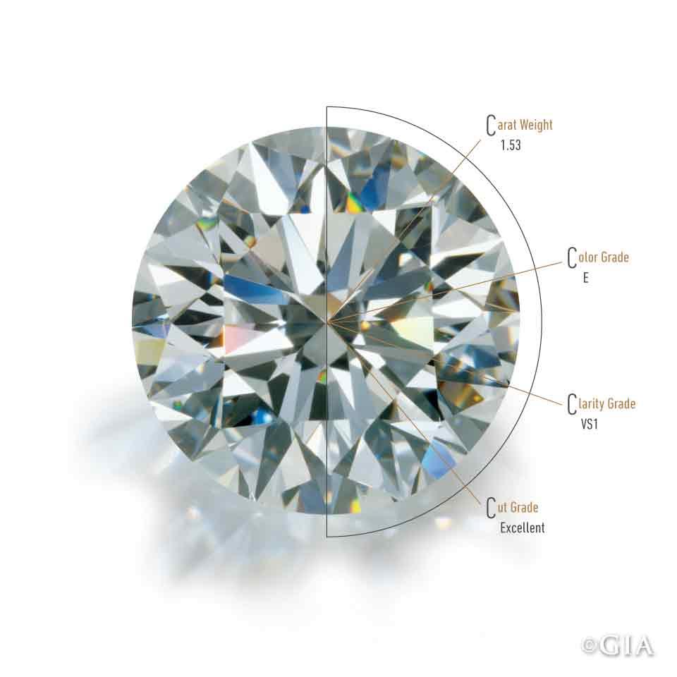 Diamonds – The 4 Cs Explained